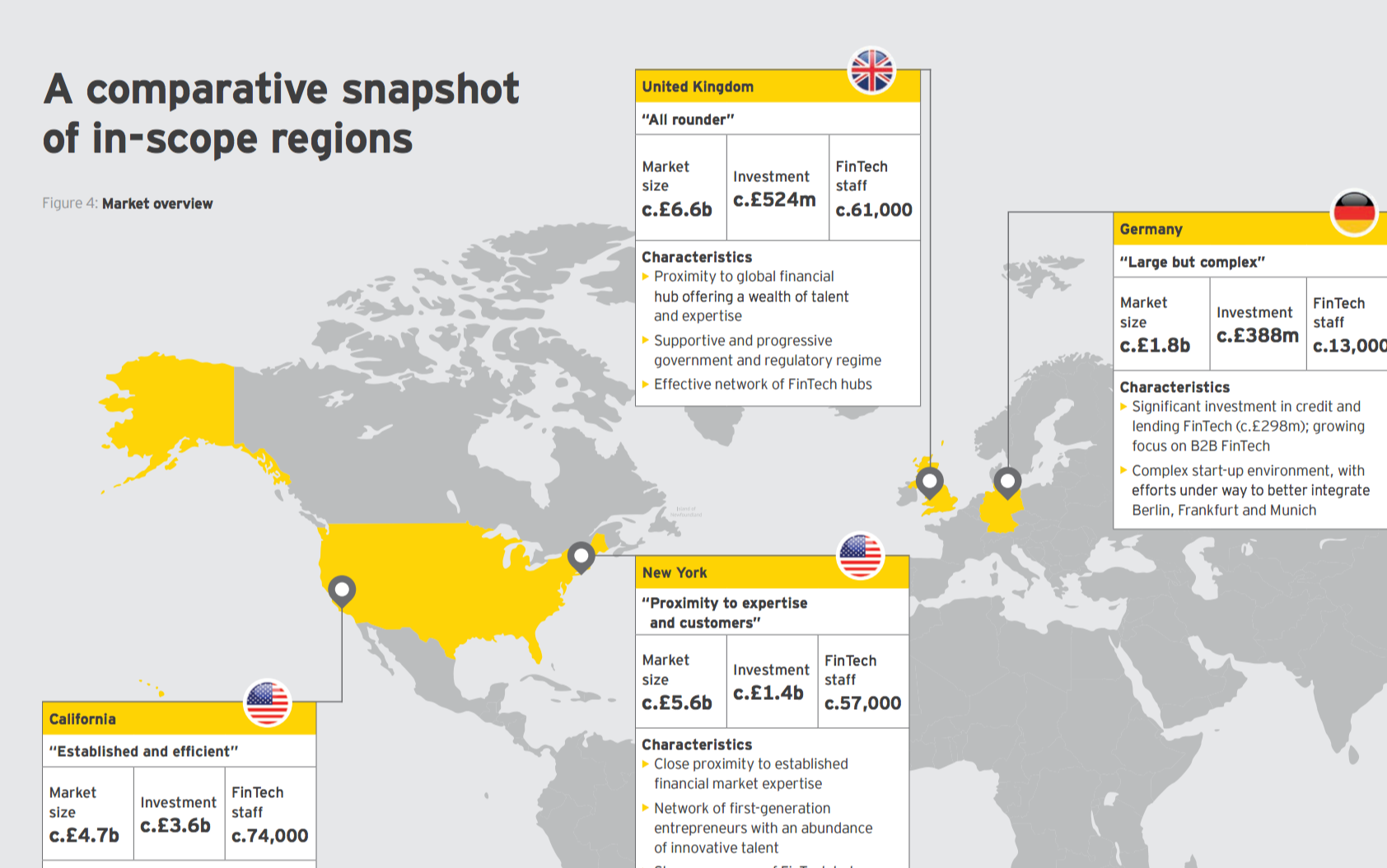"Screenshot from EY report titled ""UK FinTech on the cutting edge"" on pgs 14-15"